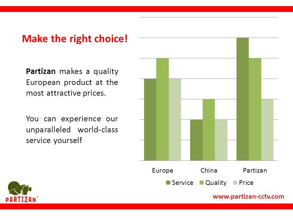 www.partizan-cctv.com Make the right choice.