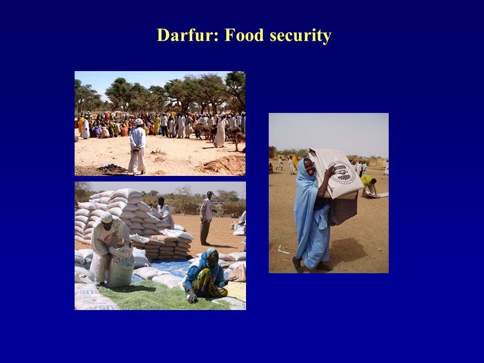 Darfur Physical Environment