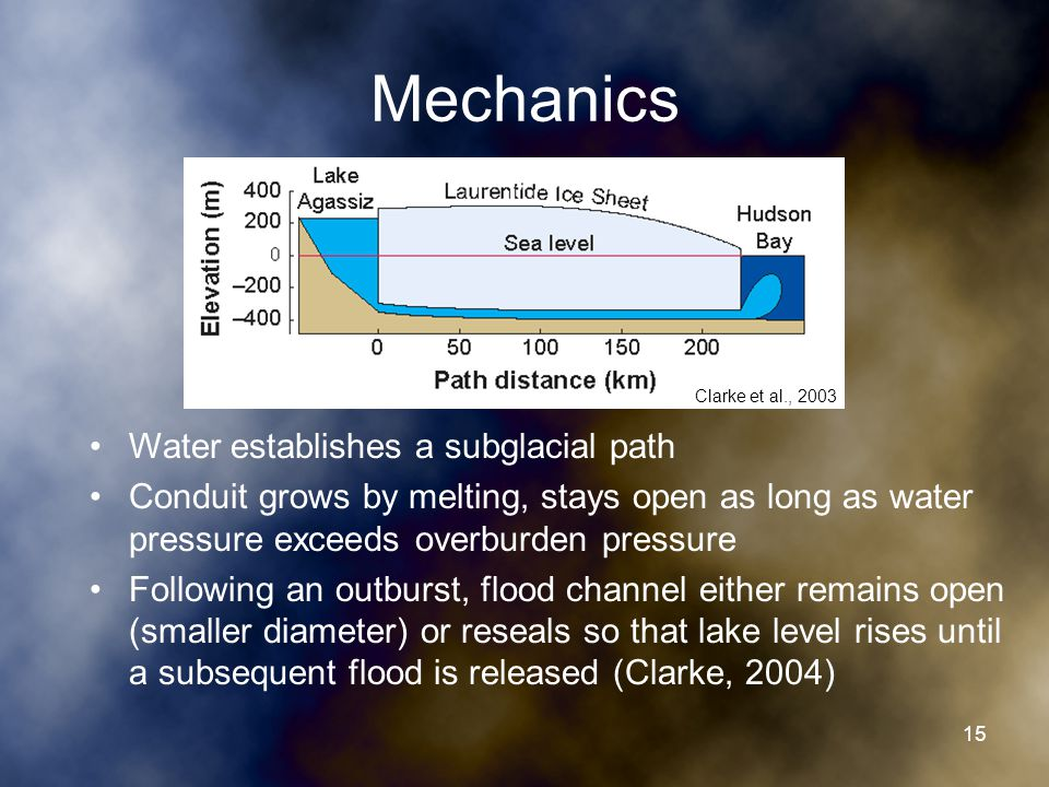 Mechanics Clarke et al., 2003 15 Water establishes a subglacial path Conduit grows by melting, stays open as long as water pressure exceeds overburden pressure Following an outburst, flood channel either remains open (smaller diameter) or reseals so that lake level rises until a subsequent flood is released (Clarke, 2004)