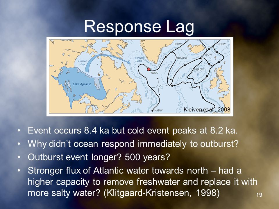 Response Lag Event occurs 8.4 ka but cold event peaks at 8.2 ka.