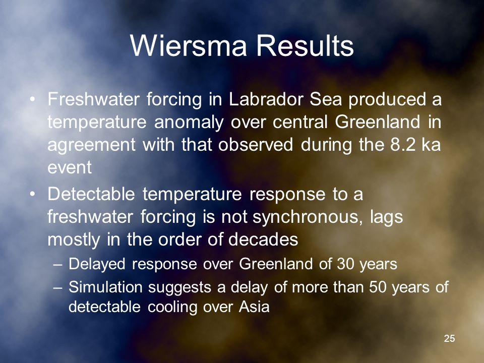 Wiersma Results Freshwater forcing in Labrador Sea produced a temperature anomaly over central Greenland in agreement with that observed during the 8.2 ka event Detectable temperature response to a freshwater forcing is not synchronous, lags mostly in the order of decades –Delayed response over Greenland of 30 years –Simulation suggests a delay of more than 50 years of detectable cooling over Asia 25