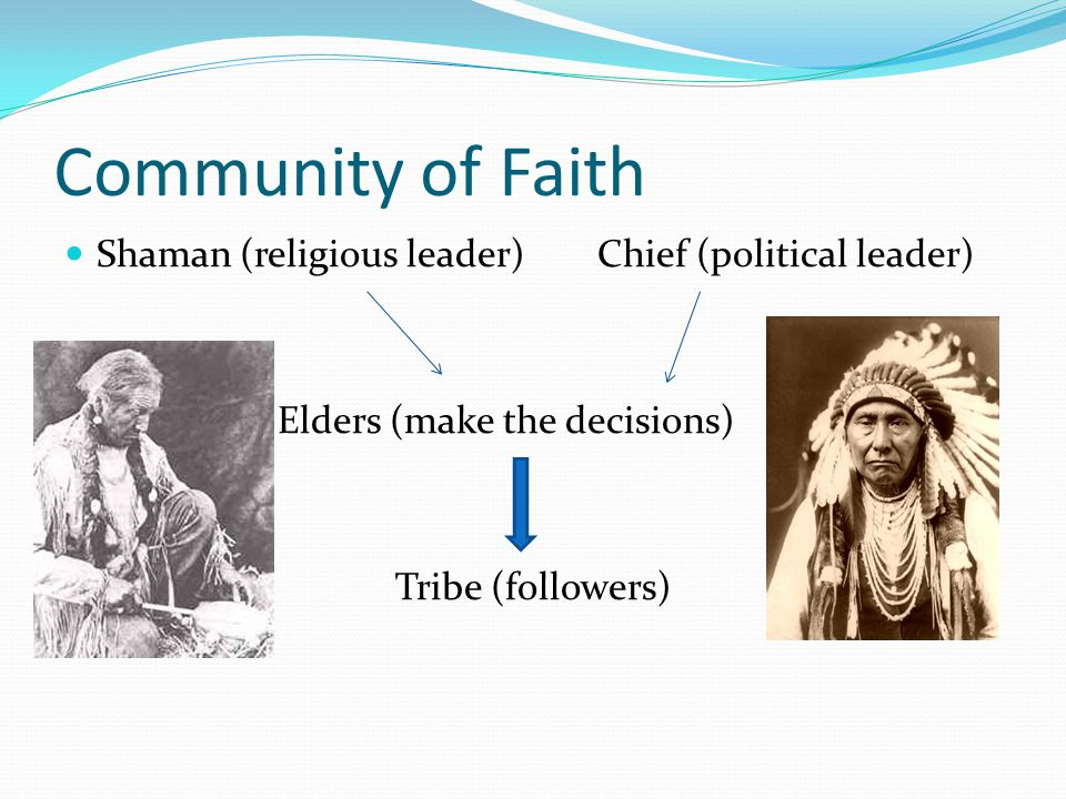 Community of Faith Shaman (religious leader)Chief (political leader) Elders (make the decisions) Tribe (followers)