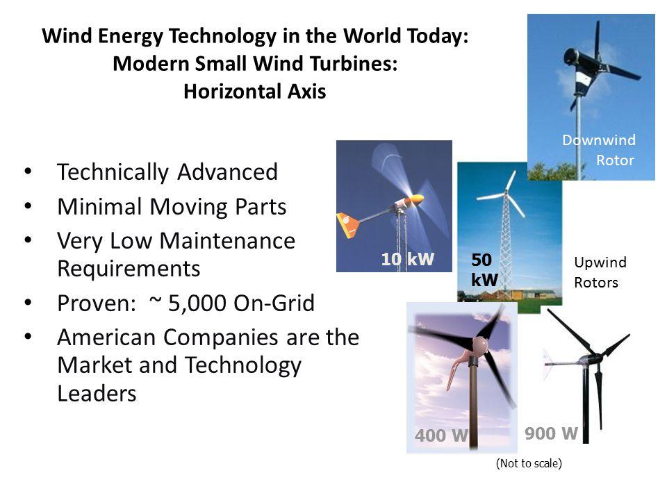 Vertical Axis Wind Turbines.