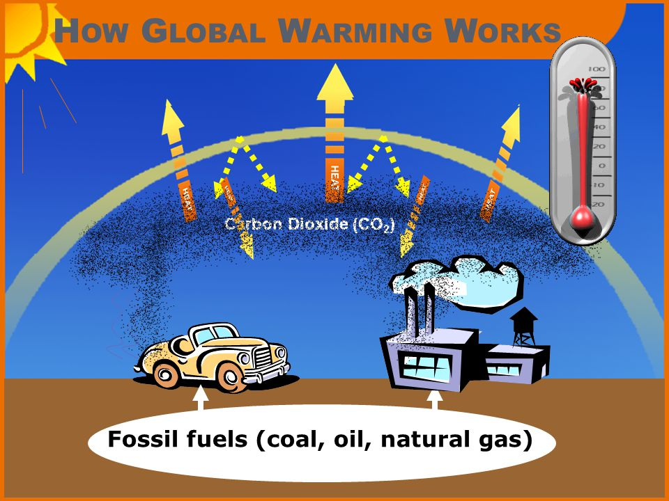H OW G LOBAL W ARMING W ORKS Fossil fuels (coal, oil, natural gas) Carbon Dioxide (CO 2 )