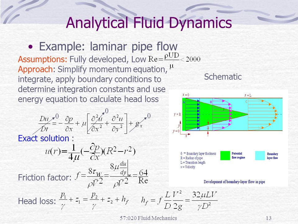 57:020 Fluid Mechanics13 Analytical Fluid Dynamics Schematic Example: laminar pipe flow Exact solution : Friction factor: Assumptions: Fully developed
