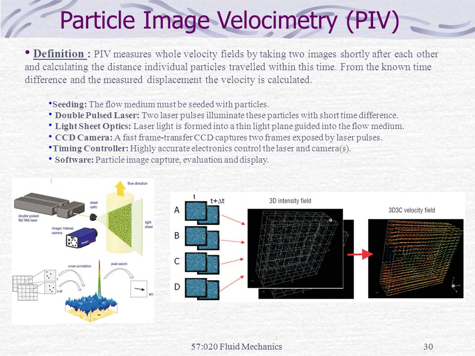 57:020 Fluid Mechanics3057:020 Fluid Mechanics30 Particle Image Velocimetry (PIV) Definition : PIV measures whole velocity fields by taking two images