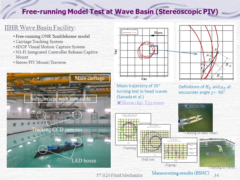 57:020 Fluid Mechanics34 Free-running Model Test at Wave Basin (Stereoscopic PIV) Free-running ONR Tumblehome model Carriage Tracking System 6DOF Visu