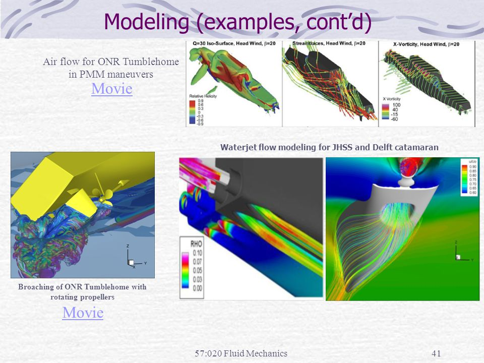 57:020 Fluid Mechanics41 Modeling (examples, cont'd) Air flow for ONR Tumblehome in PMM maneuvers Waterjet flow modeling for JHSS and Delft catamaran Movie Broaching of ONR Tumblehome with rotating propellers Movie
