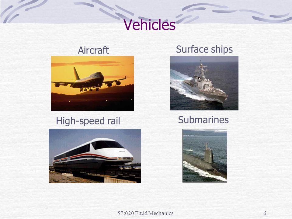 57:020 Fluid Mechanics6 Vehicles Aircraft Submarines High-speed rail Surface ships