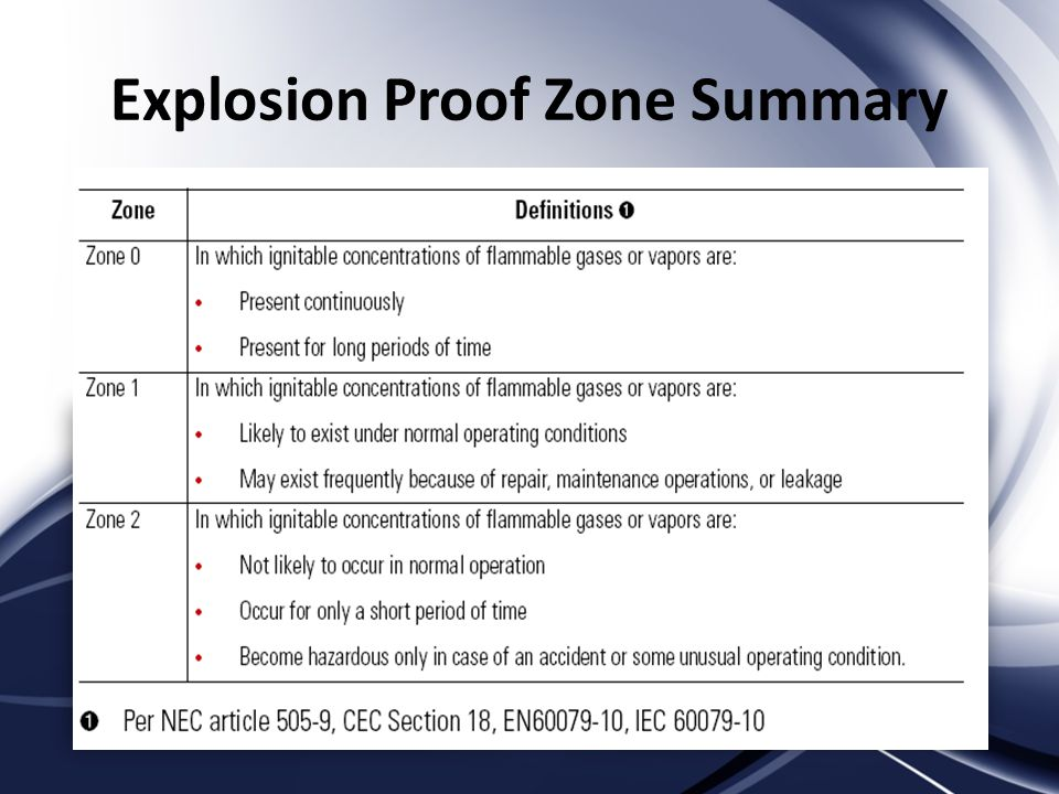 Explosion Proof Zone Summary