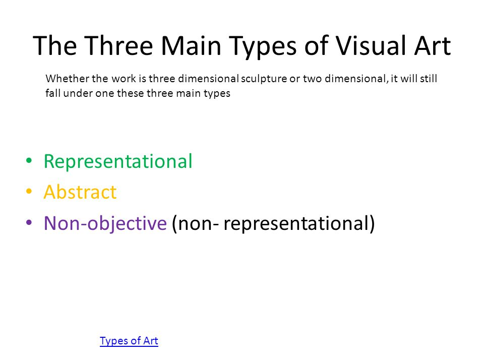 The Three Main Types of Visual Art Representational Abstract Non-objective (non- representational) Whether the work is three dimensional sculpture or