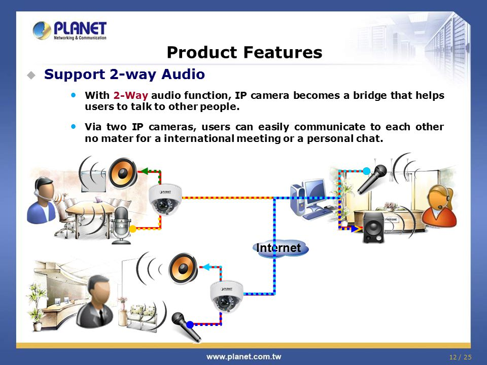 12 / 25 Product Features  Support 2-way Audio With 2-Way audio function, IP camera becomes a bridge that helps users to talk to other people.