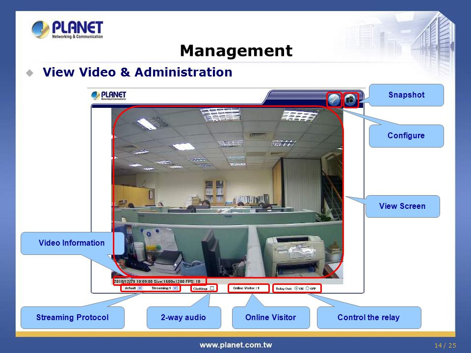 14 / 25 Management  View Video & Administration Video Information Streaming Protocol 2-way audio Online Visitor Control the relay Snapshot Configure View Screen