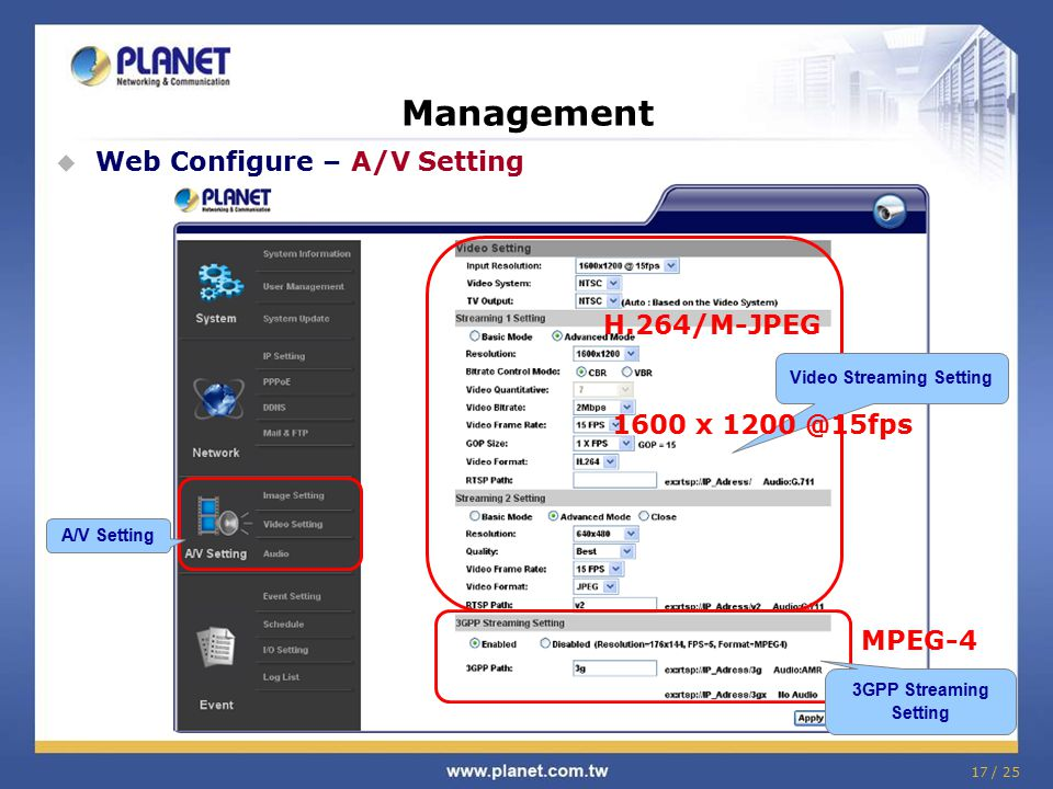 17 / 25 Management  Web Configure – A/V Setting A/V Setting 3GPP Streaming Setting Video Streaming Setting H.264/M-JPEG 1600 x 1200 @15fps MPEG-4