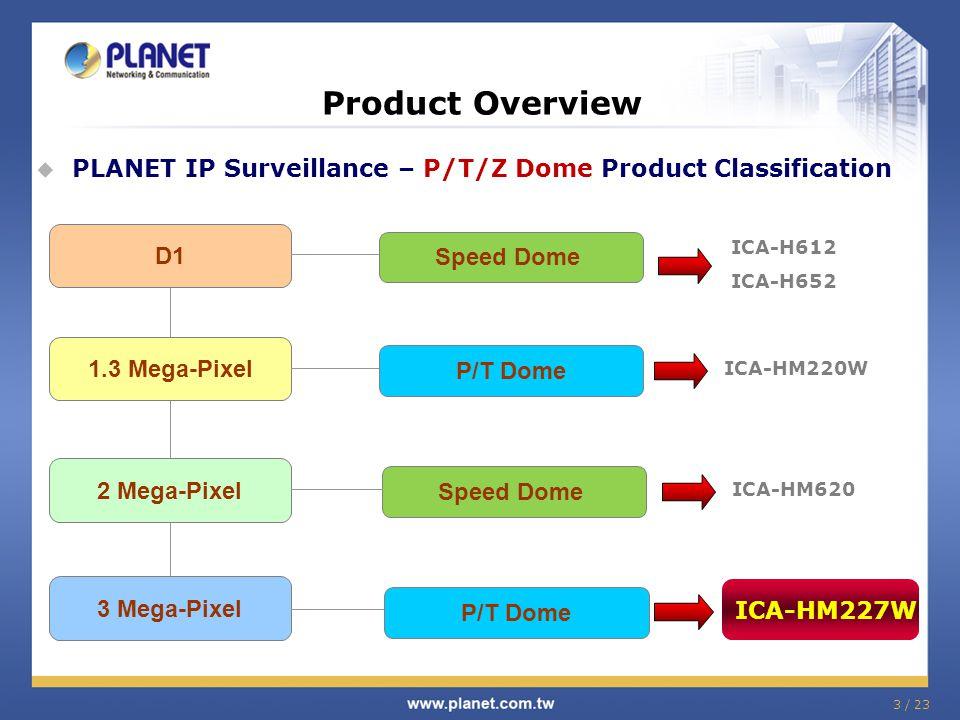 Product Overview  PLANET IP Surveillance – P/T/Z Dome Product Classification ICA-HM227W ICA-H612 ICA-H652 3 / 23 ICA-HM620 2 Mega-Pixel 3 Mega-Pixel