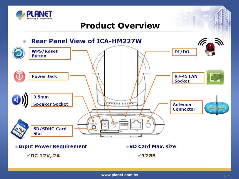 Product Overview 5 / 23  Rear Panel View of ICA-HM227W DI/DO WPS/Reset Button 3.5mm Speaker Socket Power JackRJ-45 LAN Socket SD/SDHC Card Slot Anten