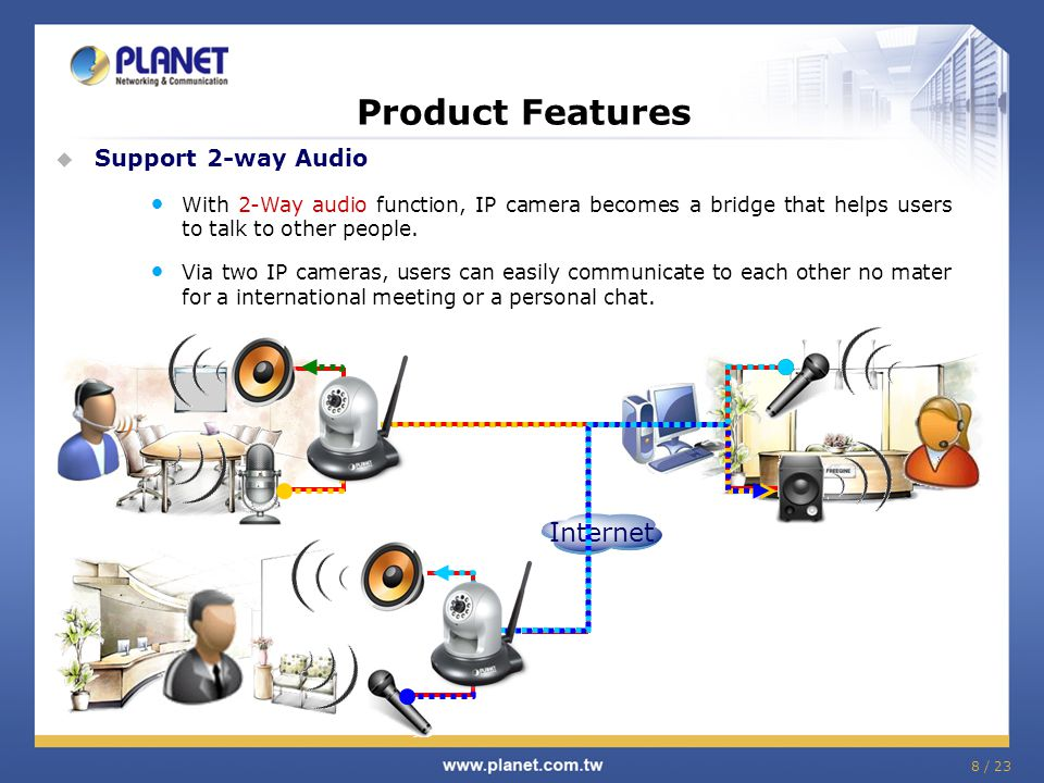 Product Features  Support 2-way Audio 8 / 23 With 2-Way audio function, IP camera becomes a bridge that helps users to talk to other people. Via two