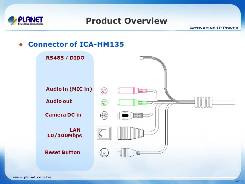 4/15 Product Overview Connector of ICA-HM135 RS485 / DIDO Audio in (MIC in) Audio out Camera DC in LAN 10/100Mbps Reset Button