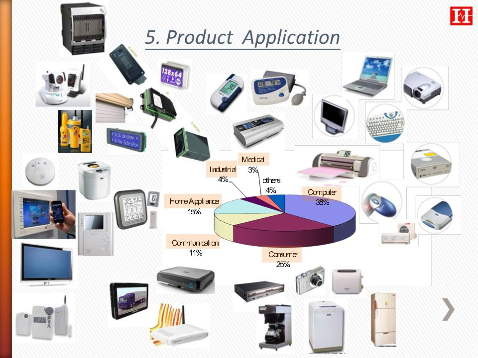 5. Product Application