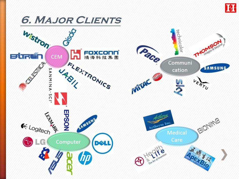 6. Major Clients CEM Computer Communi cation Medical Care