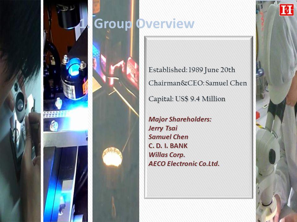 Established: 1989 June 20th Chairman&CEO: Samuel Chen Capital: US$ 9.4 Million Major Shareholders: Jerry Tsai Samuel Chen C.