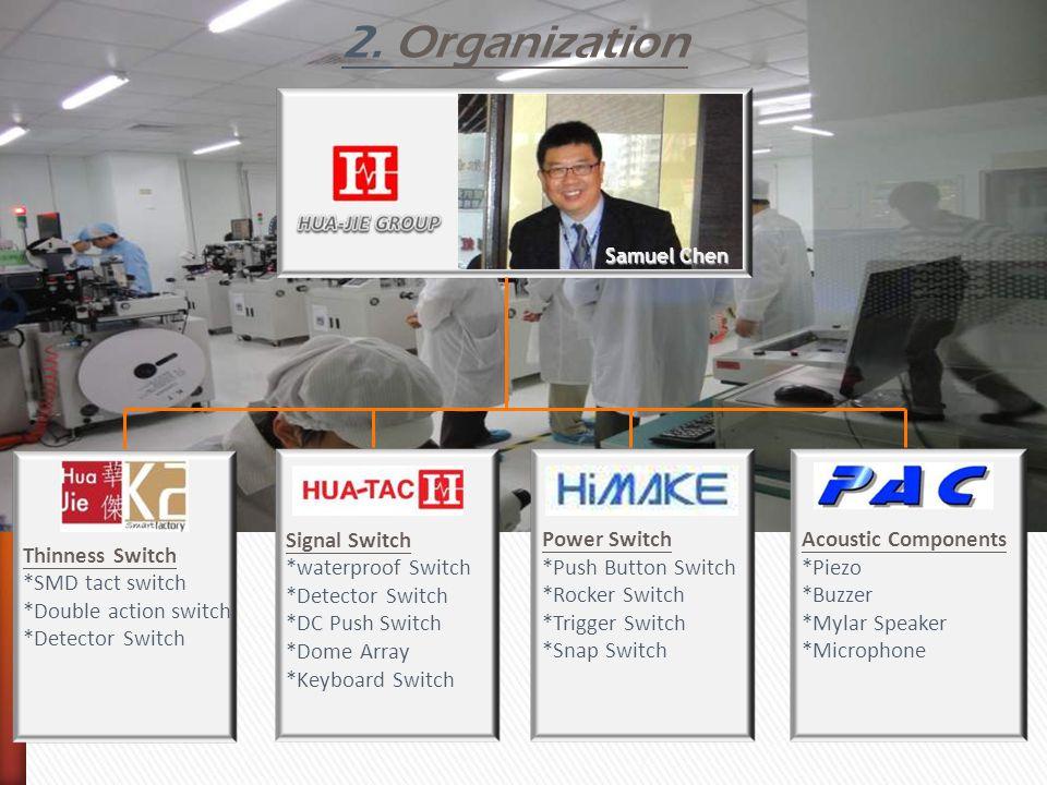 2. Organization Signal Switch *waterproof Switch *Detector Switch *DC Push Switch *Dome Array *Keyboard Switch Power Switch *Push Button Switch *Rocke