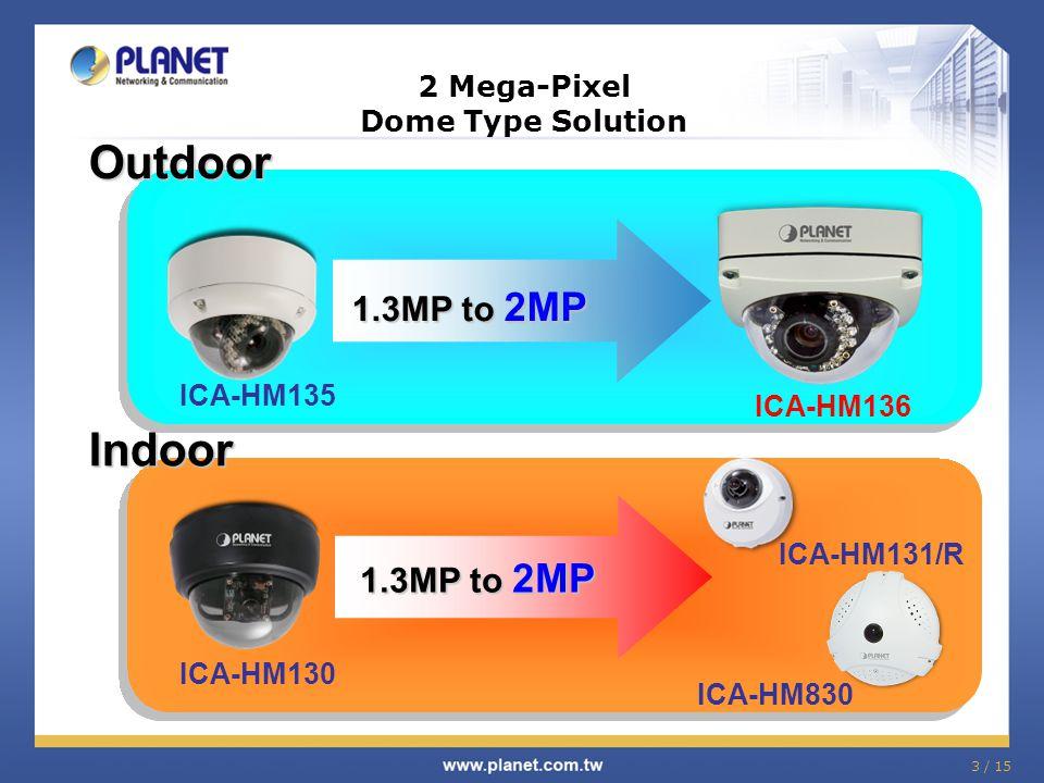 4 / 15 4 / 24 Product Overview  Front View of ICA-HM136 1/3.2 2 Mega-Pixel CMOS Sensor IP-66 Weather-ProofVandal-ProofInfrared Sensor18 Infrared LED Vari-Focal 2.7~9mm Lens