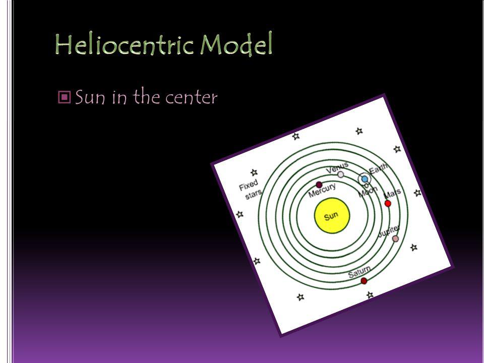 Sun in the center