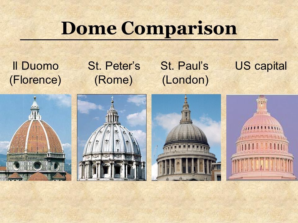 Il Duomo St. Peter's St. Paul's US capital (Florence) (Rome) (London) Dome Comparison