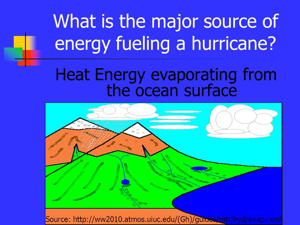 What is the major source of energy fueling a hurricane.