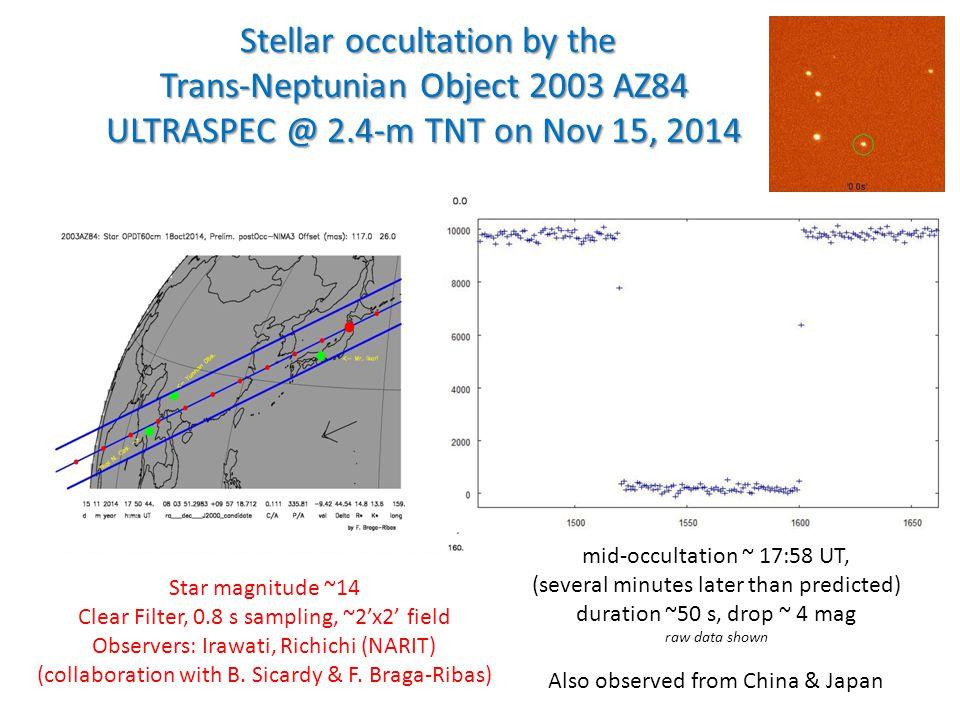 Stellar occultation by the Trans-Neptunian Object 2003 AZ84 ULTRASPEC @ 2.4-m TNT on Nov 15, 2014 Stellar occultation by the Trans-Neptunian Object 2003 AZ84 ULTRASPEC @ 2.4-m TNT on Nov 15, 2014 Observer Star magnitude ~14 Clear Filter, 0.8 s sampling, ~2'x2' field Observers: Irawati, Richichi (NARIT) (collaboration with B.