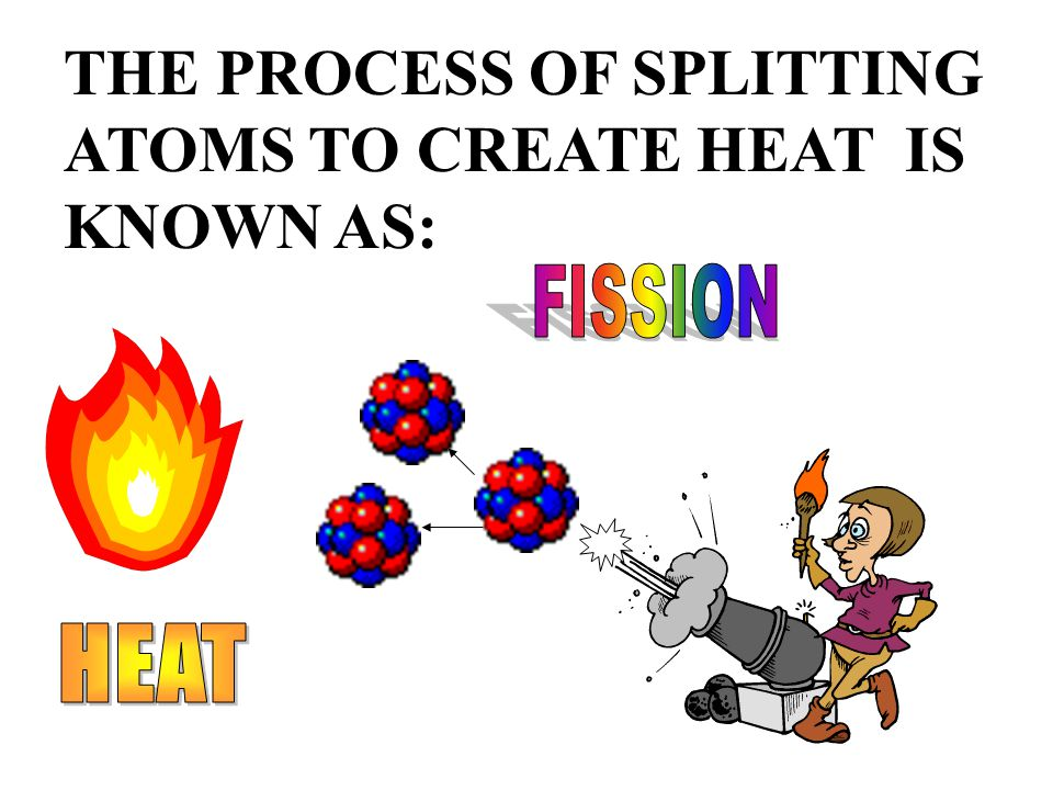 THE PROCESS OF SPLITTING ATOMS TO CREATE HEAT IS KNOWN AS:
