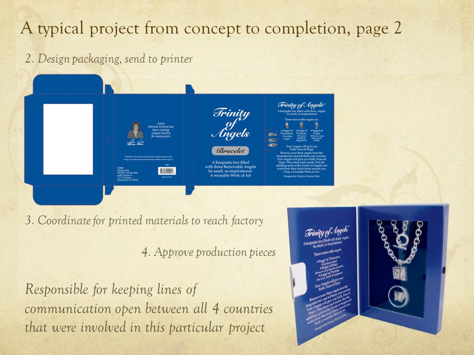 A typical project from concept to completion, page 1 1.