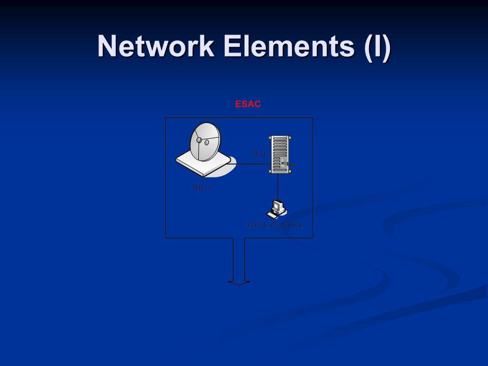 Network Elements (I)