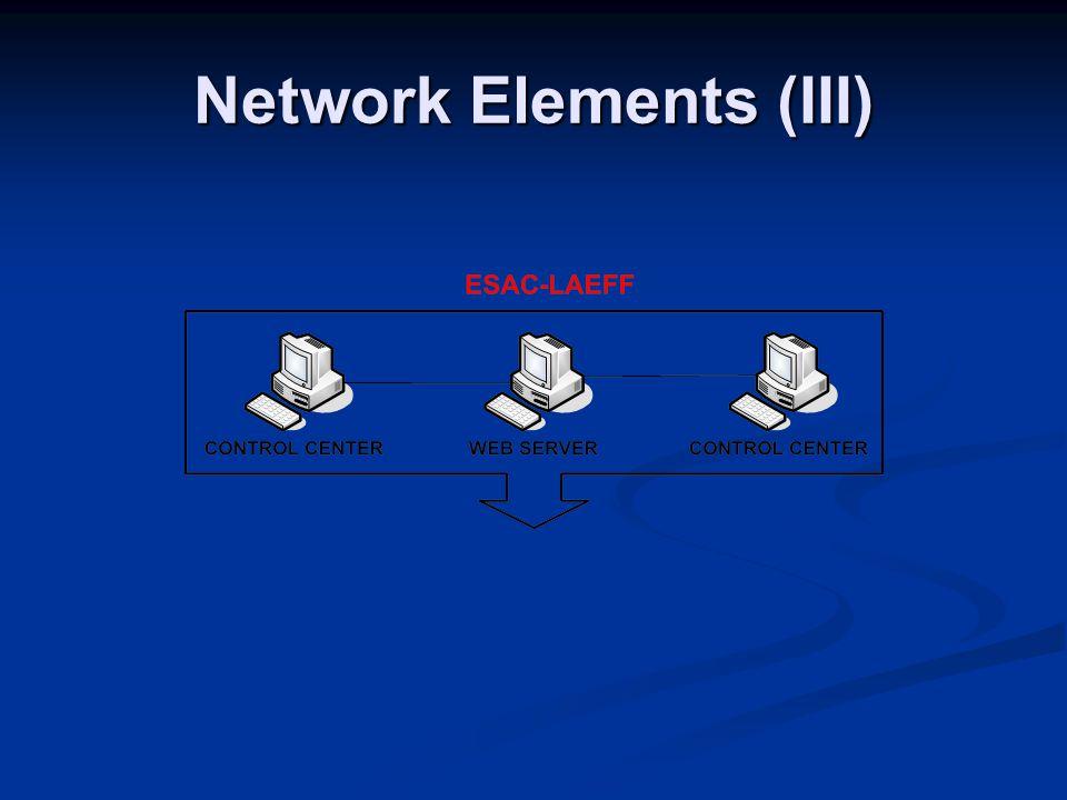Network Elements (III)