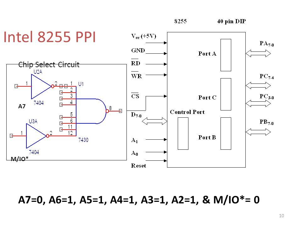 Intel 8255 PPI A7 M/IO* Chip Select Circuit 10 A7=0, A6=1, A5=1, A4=1, A3=1, A2=1, & M/IO*= 0
