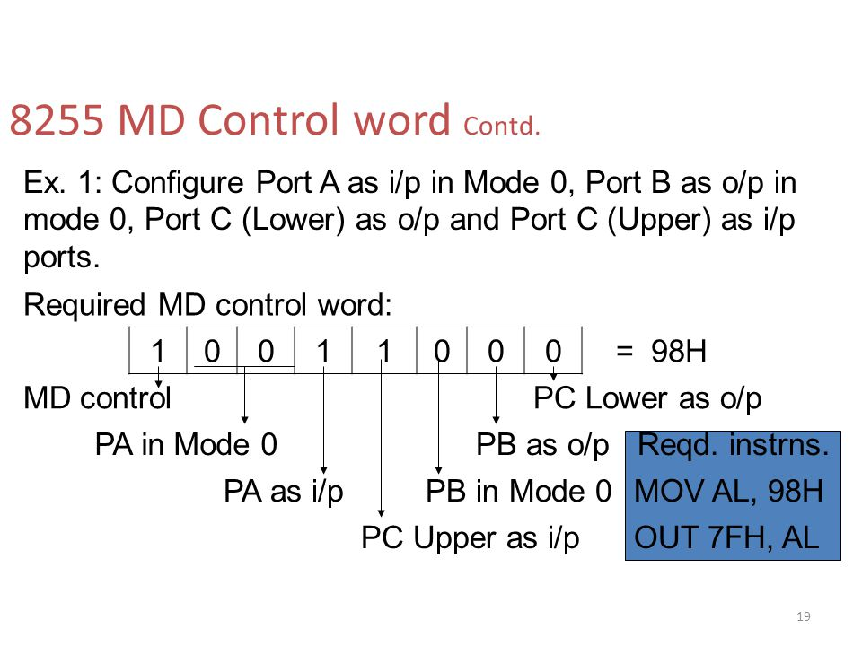 8255 MD Control word Contd.Ex.