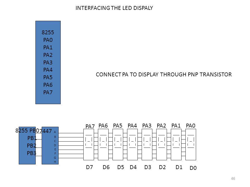 INTERFACING THE LED DISPALY D0 D1D2D3D4D5D6D7 7447 A B C D E F G H 8255 PB0 PB1 PB2 PB3 8255 PA0 PA1 PA2 PA3 PA4 PA5 PA6 PA7 PA6PA5PA4PA3PA2PA1PA0 CON