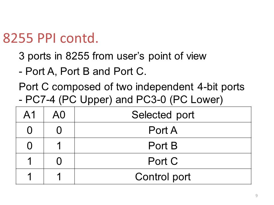 8255 PPI contd.3 ports in 8255 from user's point of view - Port A, Port B and Port C.
