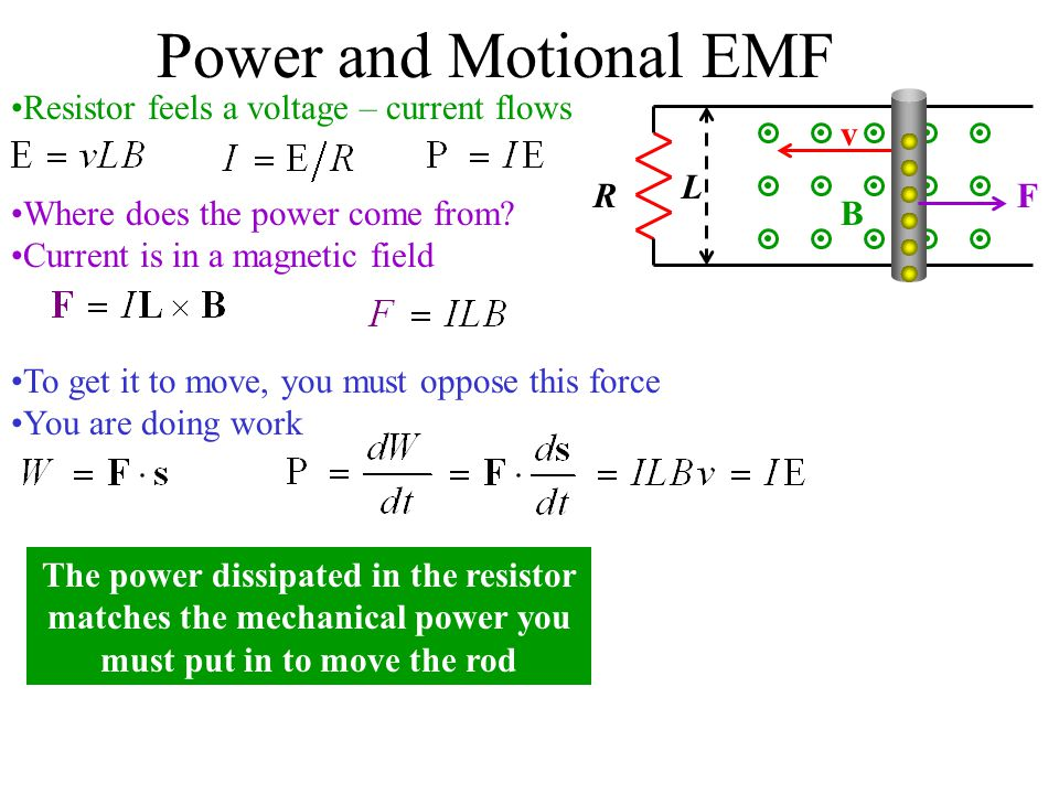 Power and Motional EMF Resistor feels a voltage – current flows v L B To get it to move, you must oppose this force You are doing work The power dissipated in the resistor matches the mechanical power you must put in to move the rod R Where does the power come from.