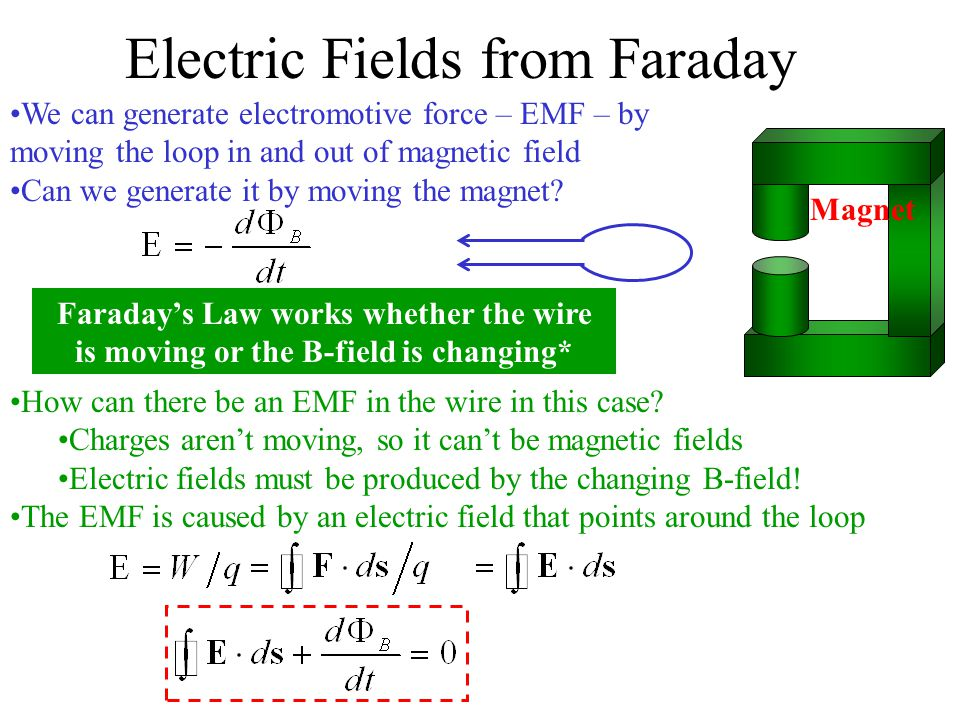 Electric Fields from Faraday Magnet We can generate electromotive force – EMF – by moving the loop in and out of magnetic field Can we generate it by moving the magnet.