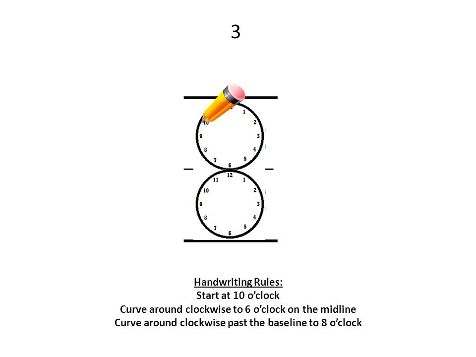 3 Handwriting Rules: Start at 10 o'clock Curve around clockwise to 6 o'clock on the midline Curve around clockwise past the baseline to 8 o'clock