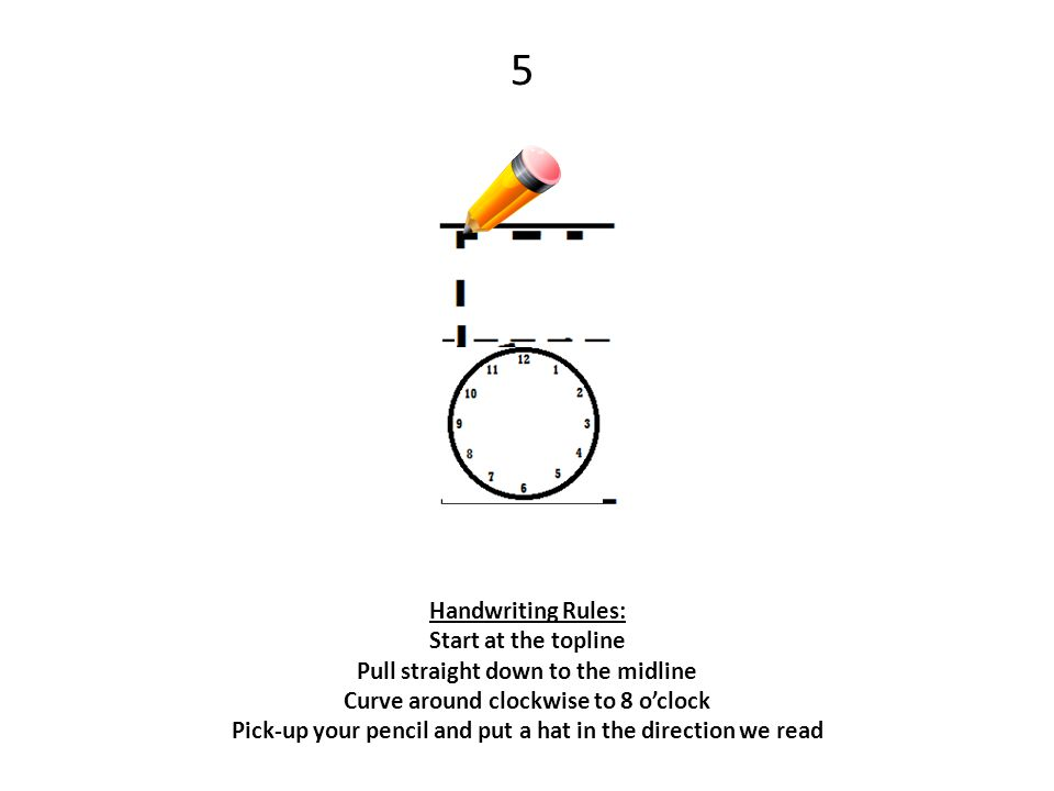 5 Handwriting Rules: Start at the topline Pull straight down to the midline Curve around clockwise to 8 o'clock Pick-up your pencil and put a hat in the direction we read