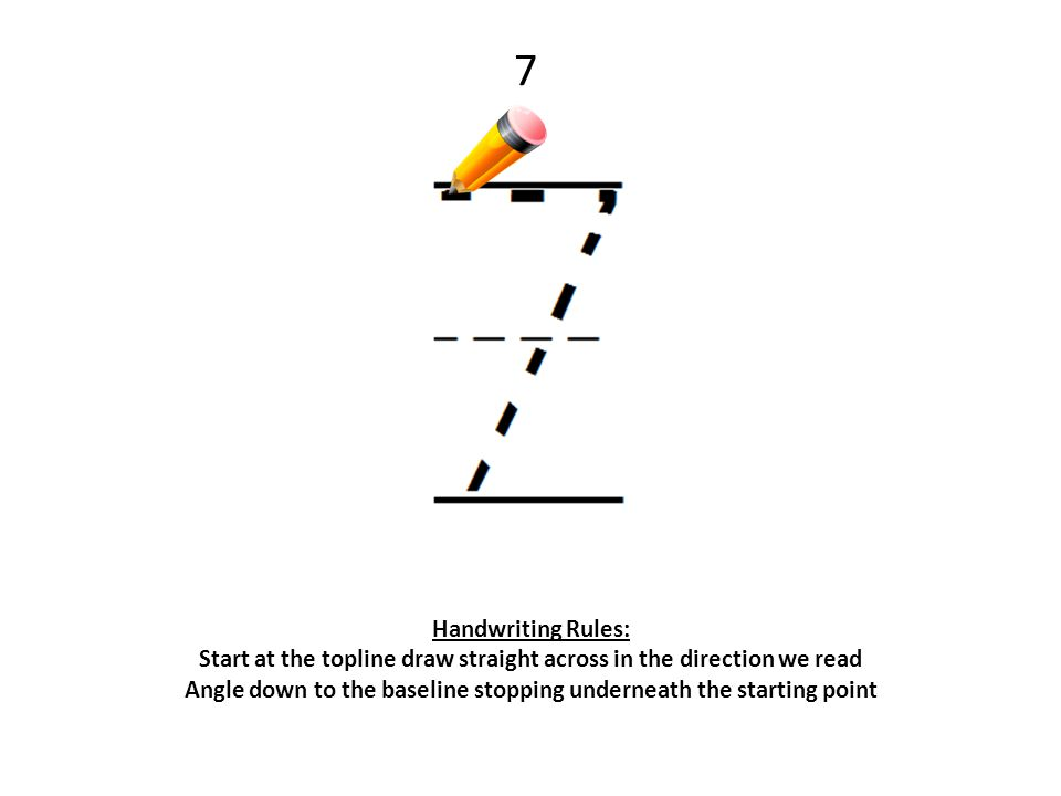 7 Handwriting Rules: Start at the topline draw straight across in the direction we read Angle down to the baseline stopping underneath the starting point