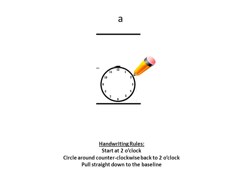 Handwriting Rules: Start at 2 o'clock Circle around counter-clockwise back to 2 o'clock Pull straight down to the baseline a