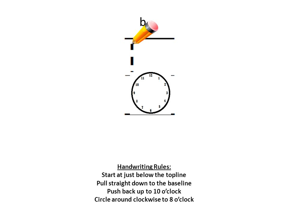 b Handwriting Rules: Start at just below the topline Pull straight down to the baseline Push back up to 10 o'clock Circle around clockwise to 8 o'clock