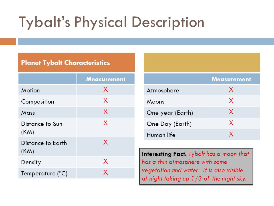 Tybalt's Physical Description Measurement Motion X Composition X Mass X Distance to Sun (KM) X Distance to Earth (KM) X Density X Temperature (ºC) X Measurement Atmosphere X Moons X One year (Earth) X One Day (Earth) X Human life X Planet Tybalt Characteristics Interesting Fact: Tybalt has a moon that has a thin atmosphere with some vegetation and water.