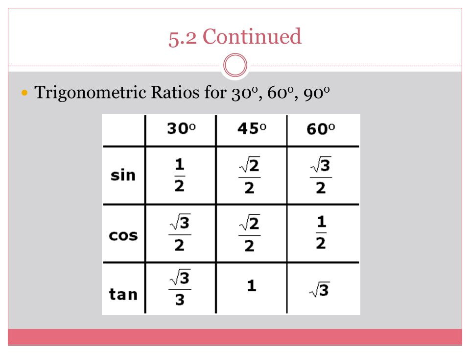 5.2 Continued Trigonometric Ratios for 30 o, 60 o, 90 o