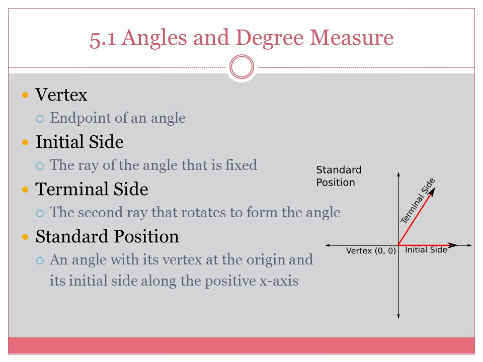 5.1 Angles and Degree Measure Vertex  Endpoint of an angle Initial Side  The ray of the angle that is fixed Terminal Side  The second ray that rotates to form the angle Standard Position  An angle with its vertex at the origin and its initial side along the positive x-axis
