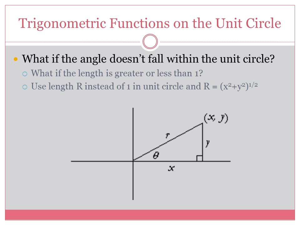Trigonometric Functions on the Unit Circle What if the angle doesn't fall within the unit circle?  What if the length is greater or less than 1?  Us